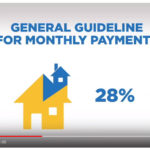 Financial Figures: How to Budget for a Mortgage